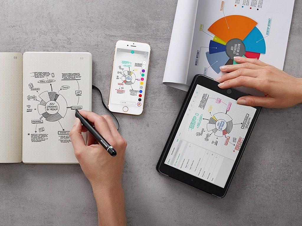 The best smart notebooks (businessinsider.com)